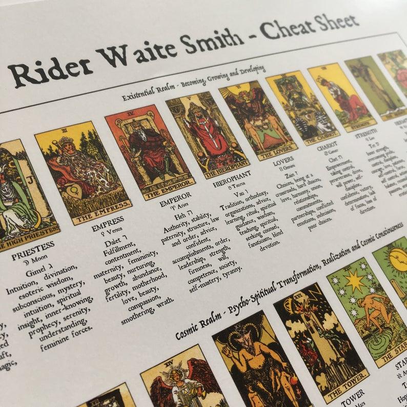 image relating to Printable Tarot Cheat Sheet titled East Tarot