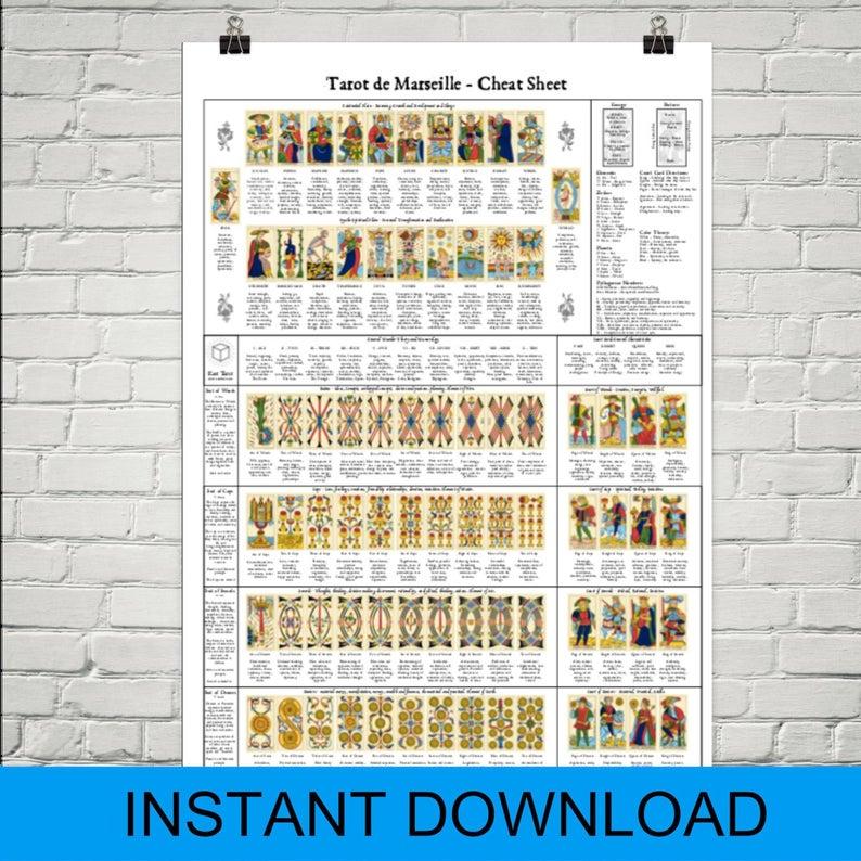 graphic regarding Free Printable Tarot Cheat Sheet identify East Tarot