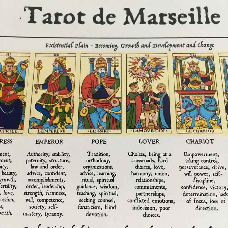 image about Printable Tarot Cheat Sheet called East Tarot